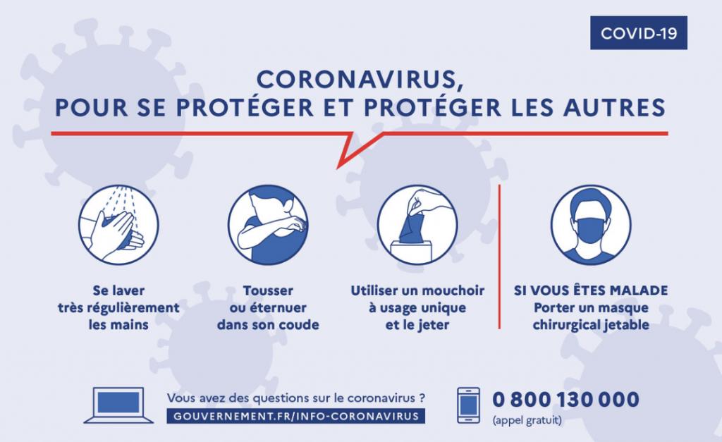 coronavirus se protéger 1001PERRUQUES